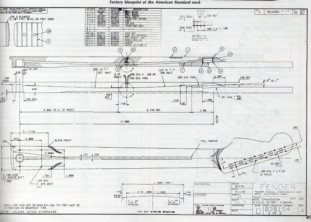 stratplan hillman guitars 15 fender stratocaster plus fender strat ultra wiring diagram at beritabola.co